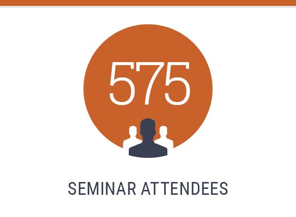 575 seminar attendees