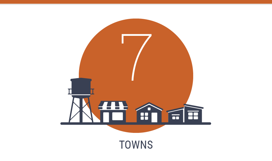 7 towns