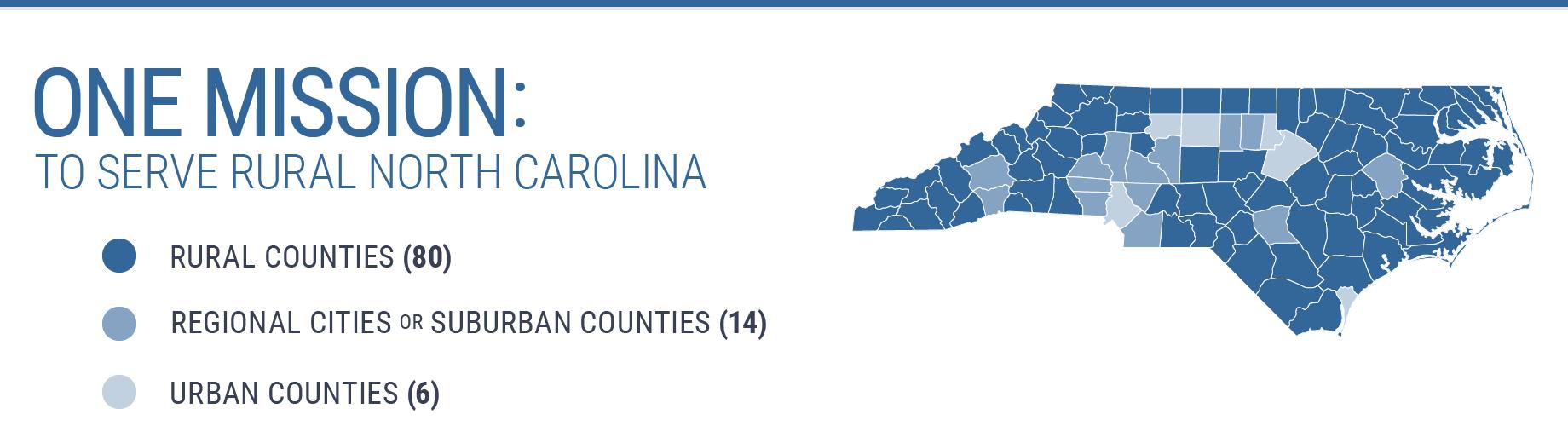 One mission: To serve Rural North Carolina